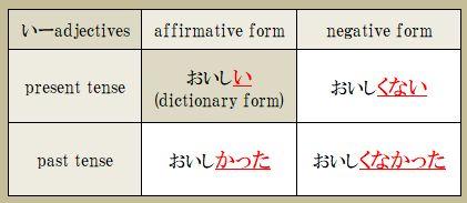 いadjectives